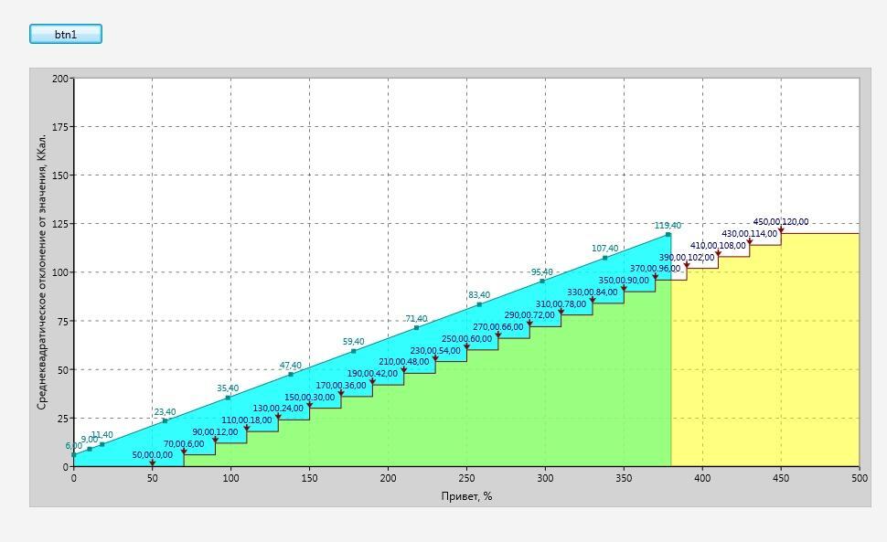 FMX_Graph.jpg